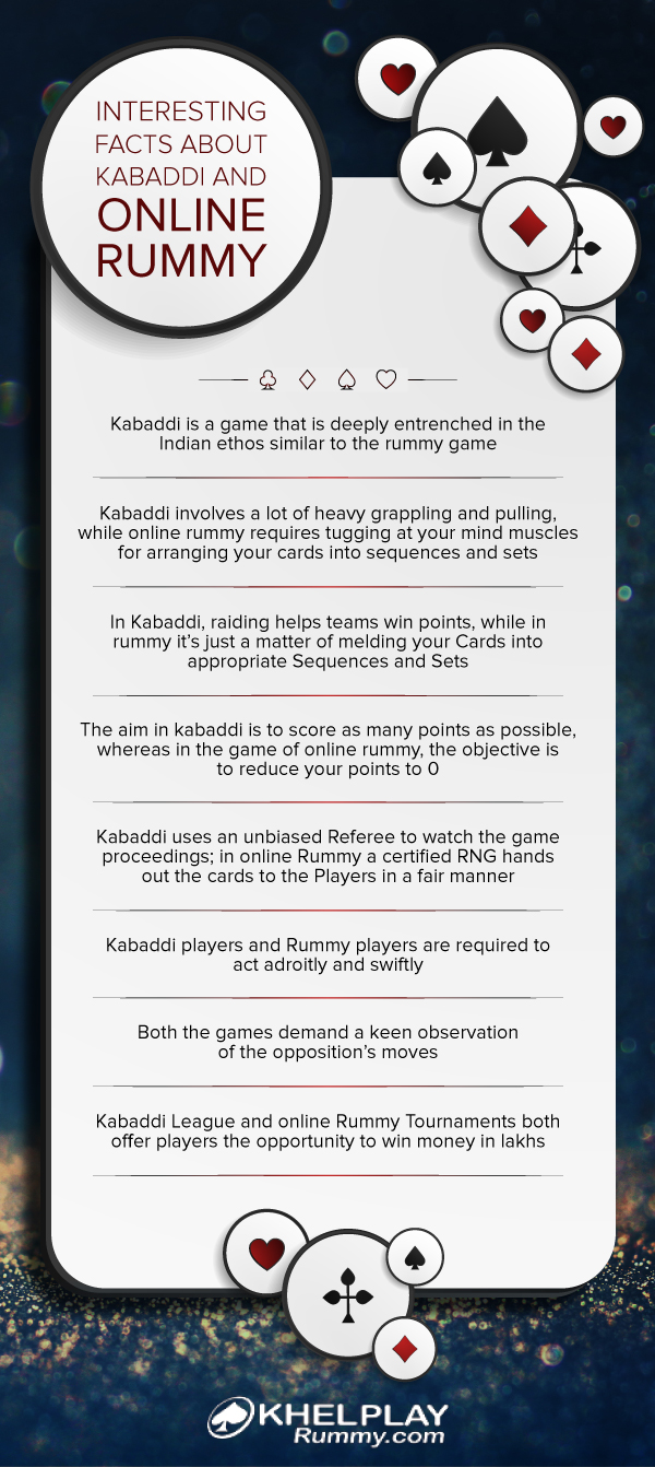 Interesting Facts About Kabaddi And Online Rummy