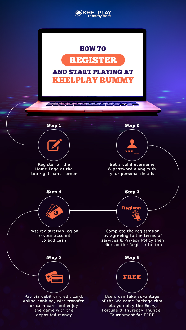 How to Register on Khelplay Rummy